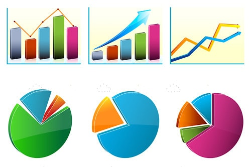 Colourful Growth Charts