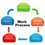 Work Related Graphic Diagram